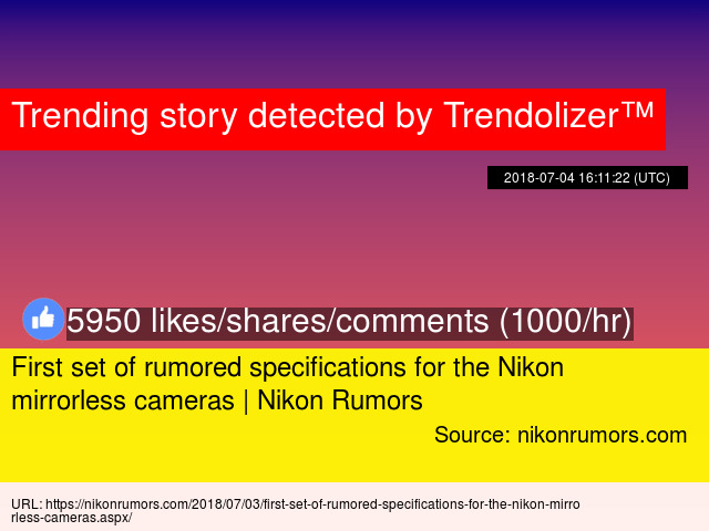 First set of rumored specifications for the Nikon mirrorless