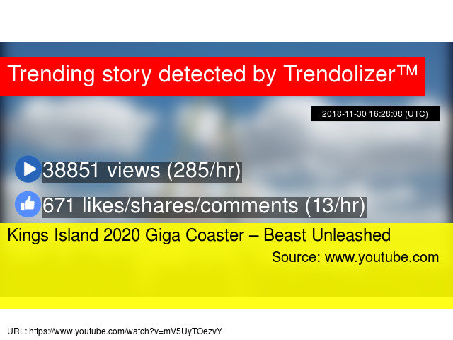 Kings Island 2020 Giga Coaster – Beast Unleashed